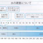 日本酒を脅かすもの⑥ ~お酒の個性を彩る様々な名水~
