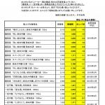 関谷醸造「蓬莱泉」「一念不動」一部商品値上げのお知らせ