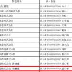「越の誉 大吟醸 平成30年金賞受賞酒」6月15日(金)発売決定!予約承り中です。